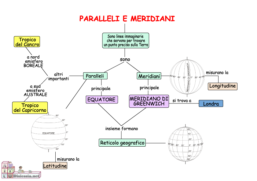 paralleli-e-meridiani-mappa_0