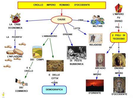 Mappe storia: Costantino e Teodosio.