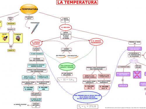 Mappa fisica: Temperatura.