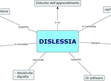 Mappa dislessia.
