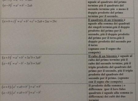 Matematica:Tabella prodotti notevoli.