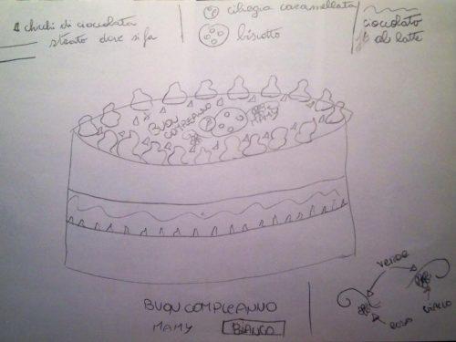 Progetto di Aurora per festeggiare il compleanno della sua mamma.