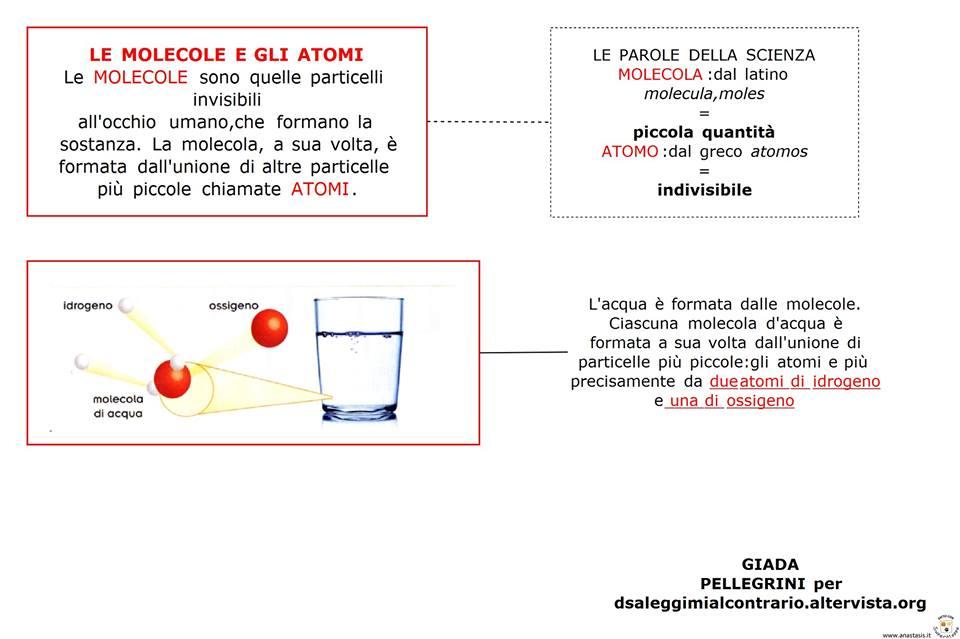 le molecole gli atomi