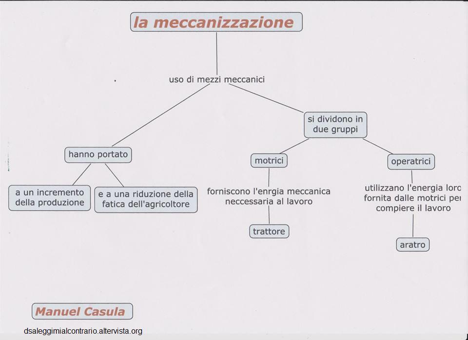 maccanizzazione