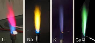 Chimica: Saggio della fiamma