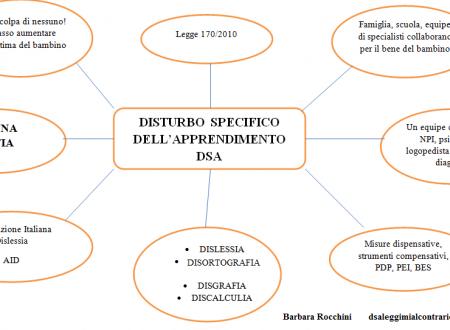 Mappa DSA (Barbara Rocchini)
