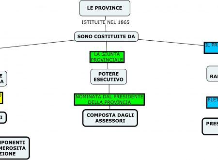 Mappe diritto: Provincie