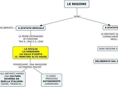 Mappe diritto: Regioni – Organi Regionali – Il potere delle Regioni –