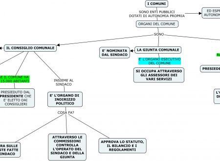 Mappa diritto: Comuni
