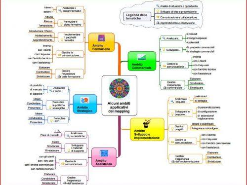 Mappa: Ambiti applicativi del Mapping