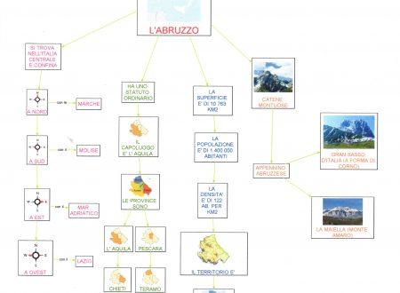 Mappe geografia: Abruzzo