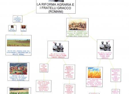 Mappa storia: Riforma agraria e i fratelli Gracco