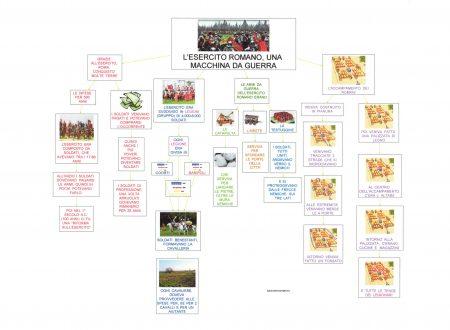 Mappa storia: Esercito Romano una macchiana da guerra