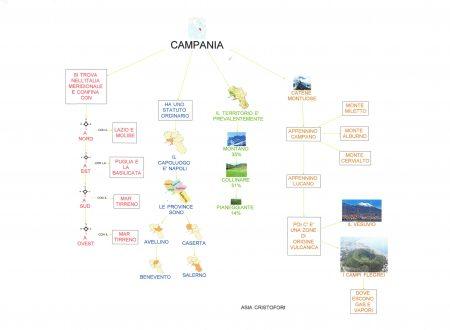Mappe geografia: Campania