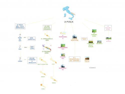 Mappe geografia: Puglia