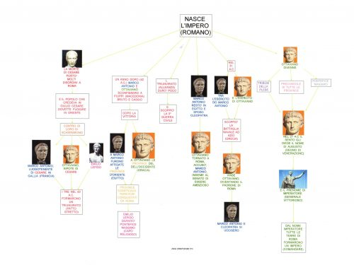 Mappa storia: Nasce l'impero Romano