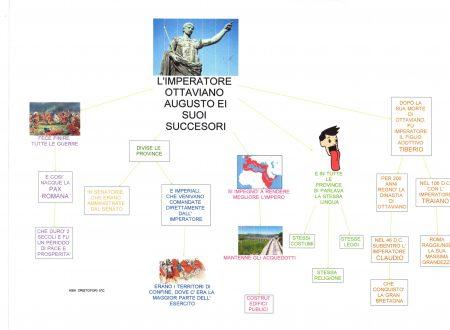 Mappa storia: Ottaviano