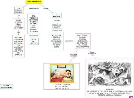 Mappa Letteratura Divina commedia: Legge del contrappasso